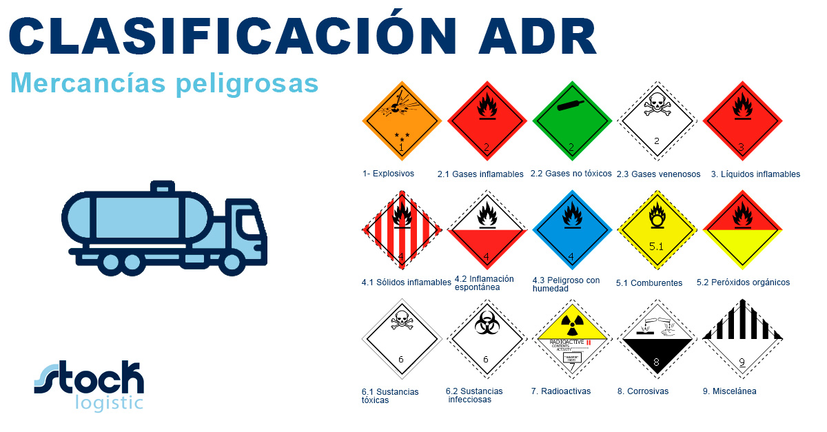 Pictogramas de la clasificación ADR de Mercancías peligrosas