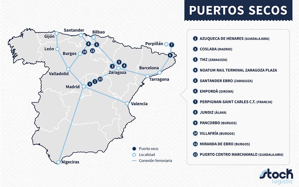 Puertos secos de España